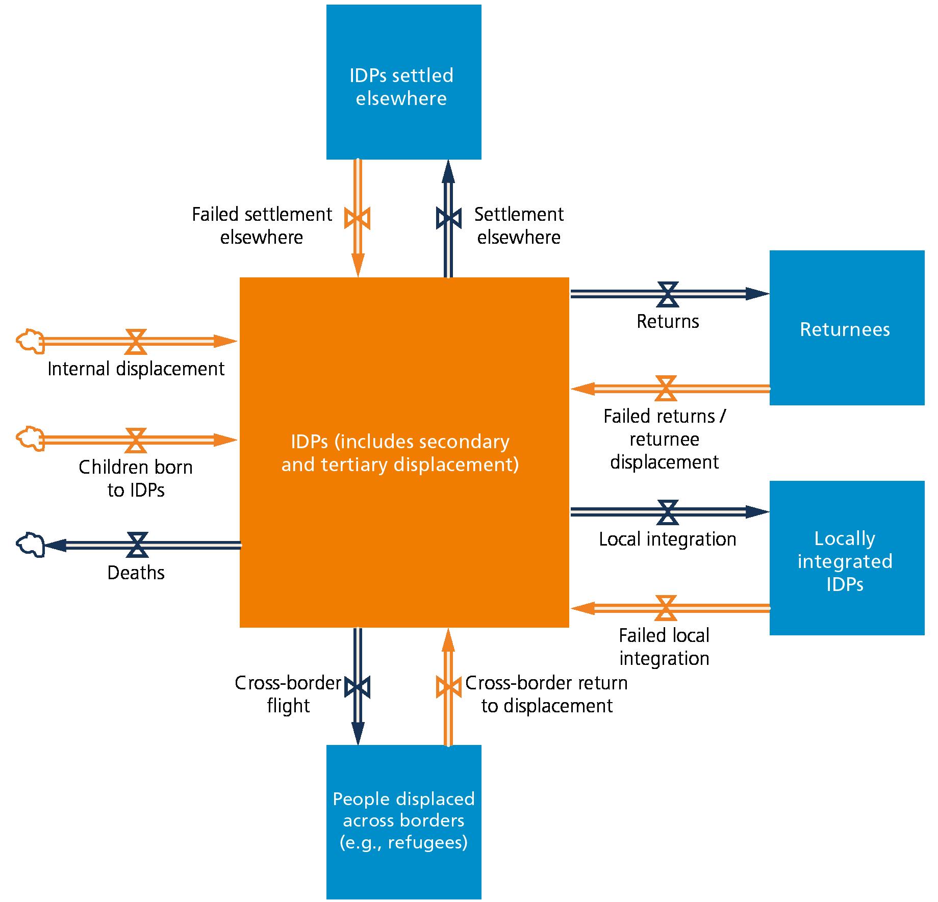 Vector Projection  Nastran InCAD  Autodesk Knowledge