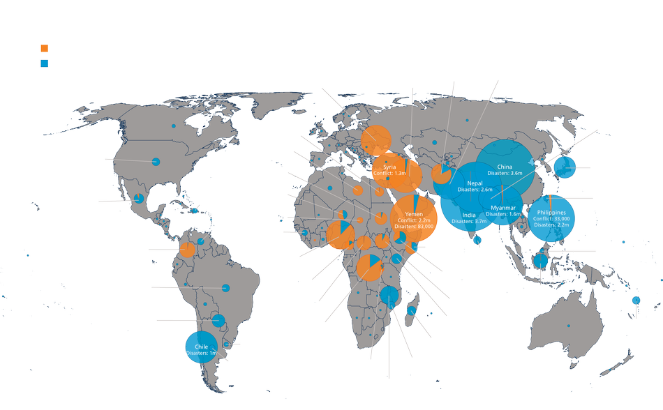 Idmc grid 2016 global report on internal displacement jump gumiabroncs Image collections